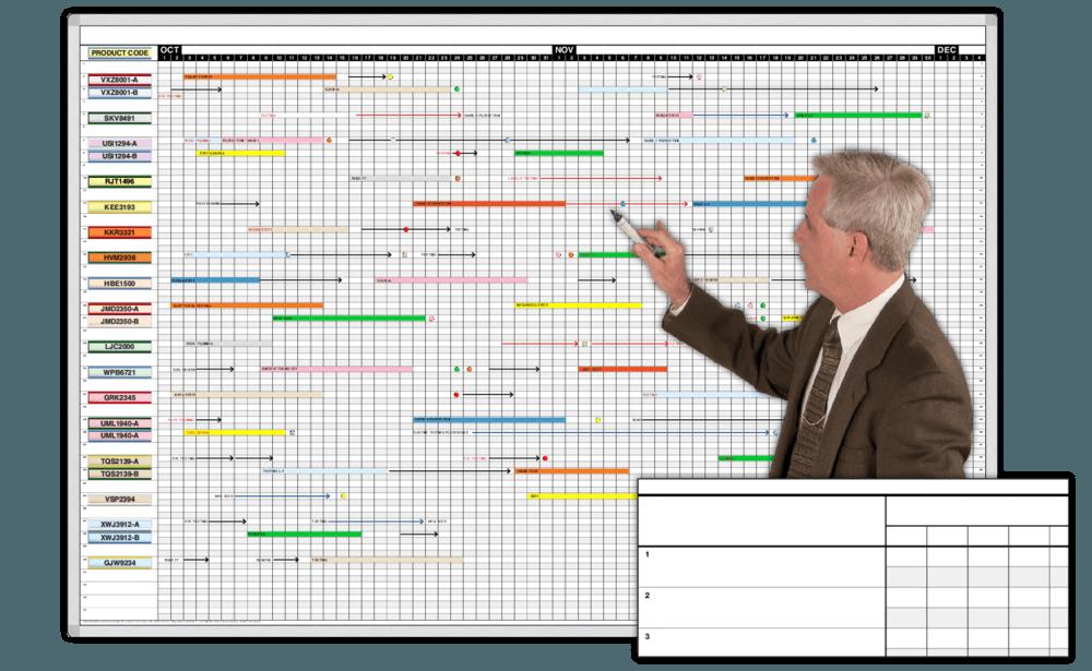 timeline tracker