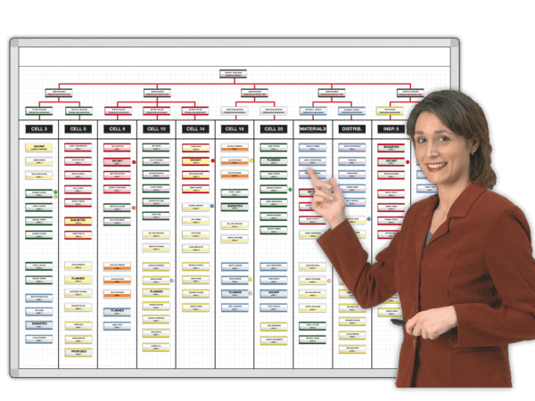 Position-Control Magnetic Staff Organizational Charts