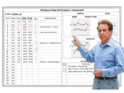 Efficiency-Tracker® Production Scoreboard