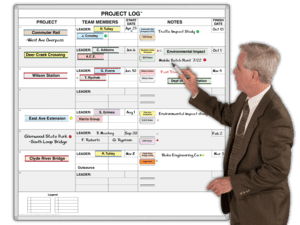 project management whiteboard