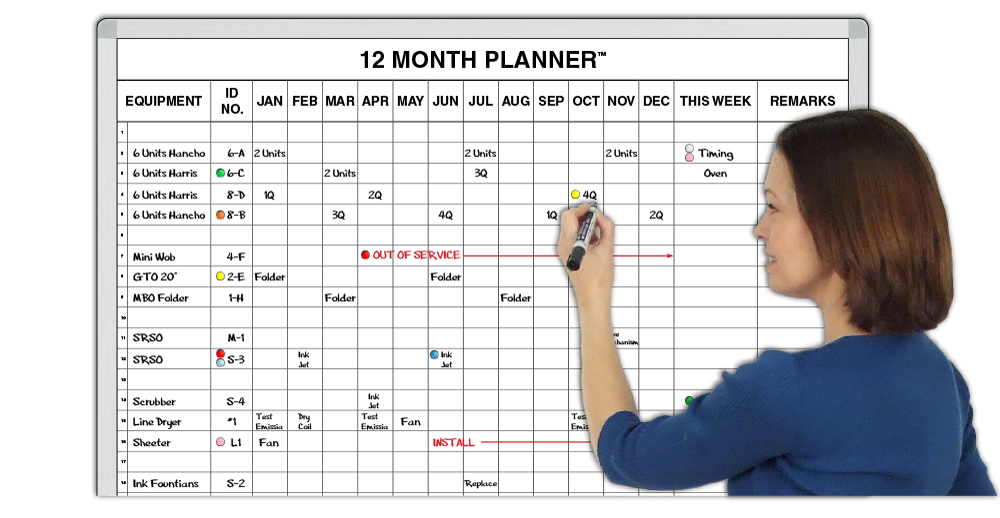 12 month preventive maintenance planner when you can see a task you remember it 2 sizes 43 or 86 pm job rows pronofoot35fo Choice Image
