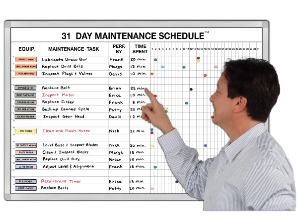 31-Day Plant Preventive Maintenance Schedule