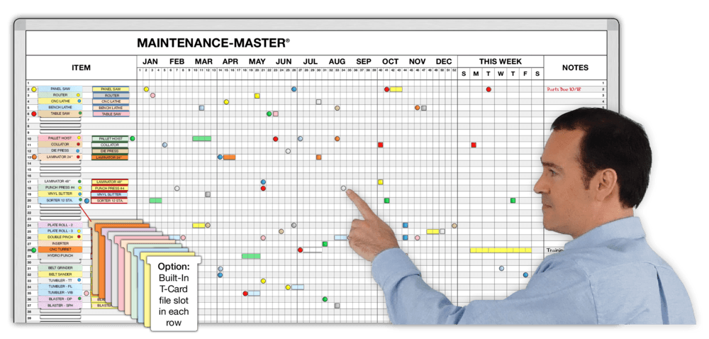 Preventative maintenance schedule boards calendars magnatag this board lets you build a proactive preventive maintenance schedule with action details and work history in view for a year 4 sizes pronofoot35fo Choice Image