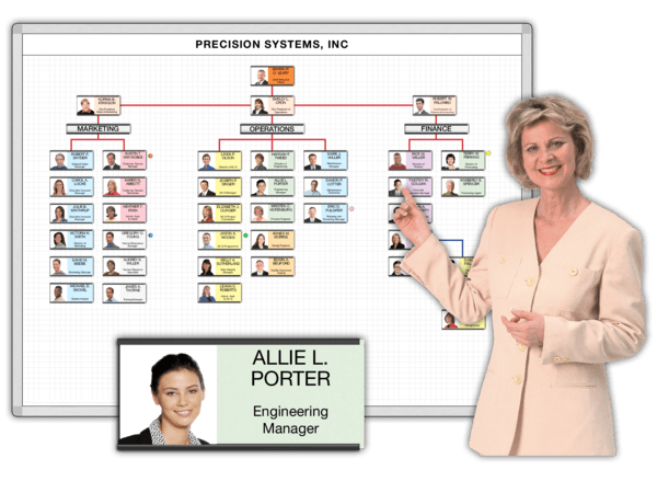 Magnetic PhotoCharts™ Gallery Organizational Charts