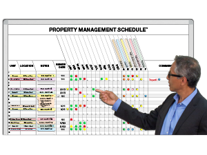 Property Management Schedule