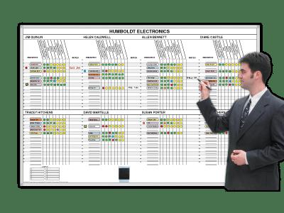 sales prospect tracking whiteboard kits magnatag