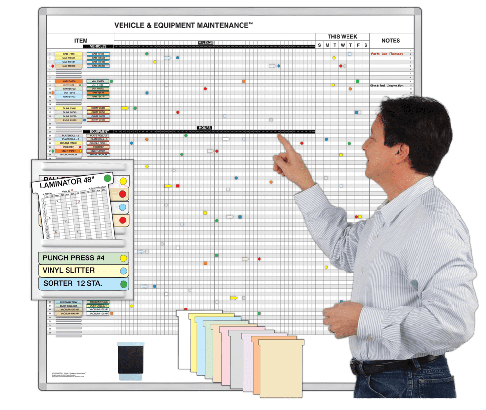 Vehicle and Equipment Maintenance Schedule™