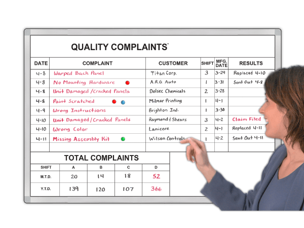 Quality Complaints Tracker™. 3 Sizes