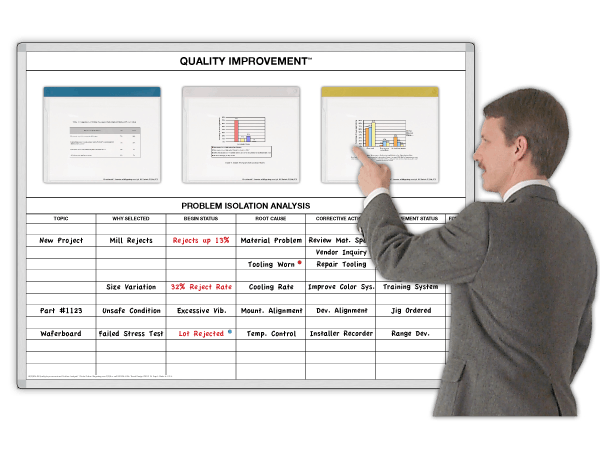 ChartView™ Total Quality Management Boards