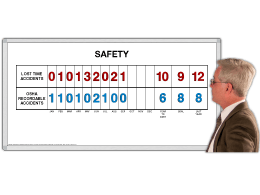 Monthly Safety Tracker