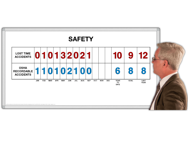 Safety-Tracker™ Scoreboard