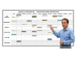 StatusBoard™ Task & Project Matrix
