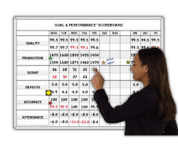 Goal & Performance Board