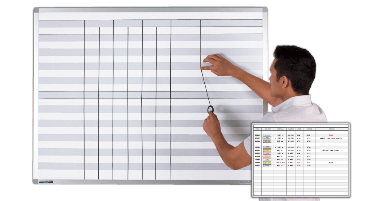 Shaded Row Magnatag Whiteboard And Dry Erase Board Systems