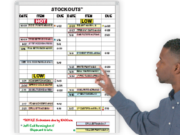 Stock-Out™ Tracking Boards