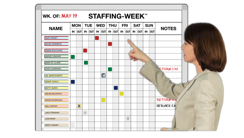 Staffing Week In Out Planning Boards For Staff Magnatag