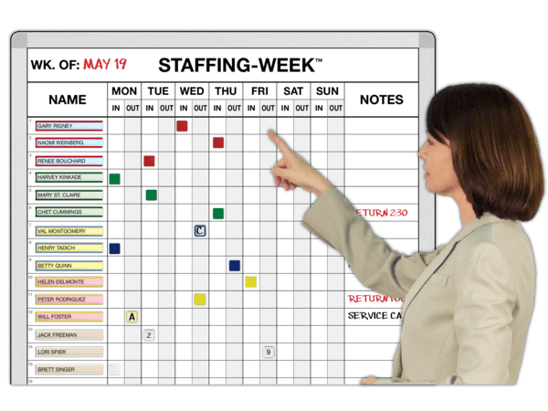 StaffingWeek™ Work Schedules: 5 or 7-Day In & Out Boards