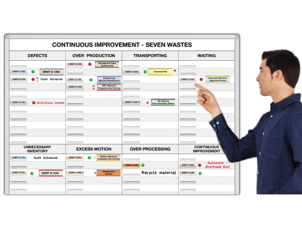 Seven Wastes Continuous Improvement Tracker®