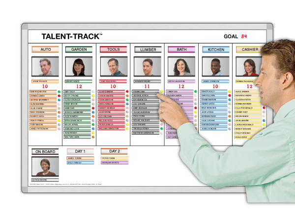 Talent-Track™ Magnetic Staff Recruiting System.