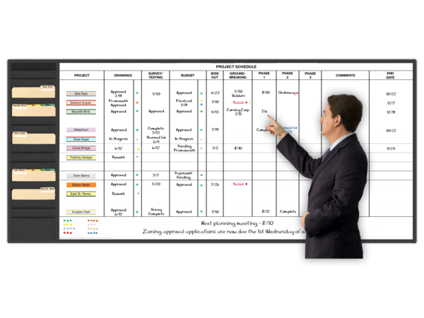 U-Design-IT® Project Management Tracker™