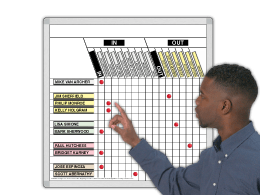 In-Out Multi Locations Magnetic Boards