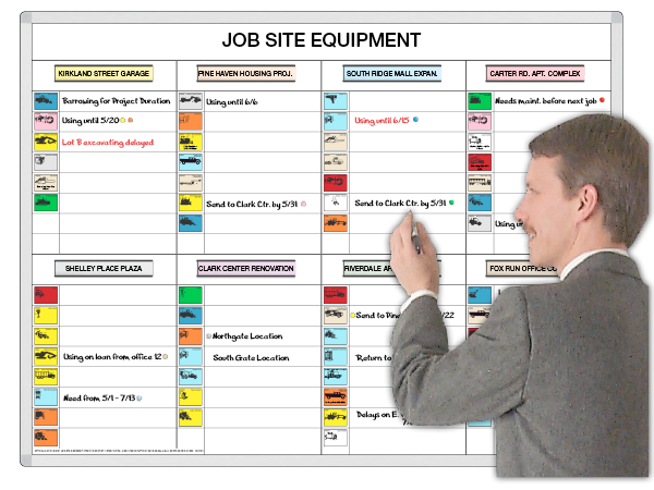 Equipment & Vehicle Tracking Symbolette® Job Site Locator. 6 Sizes