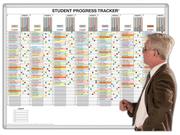 5 Subject E.L.A. Student Progress-Trackers®