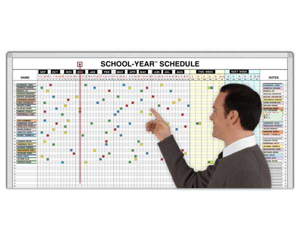 School year Teacher Observation Schedule