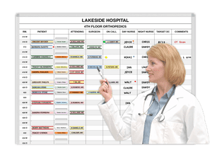 Patient Care Boards