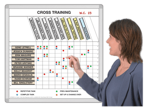 Cross Training™ Schedules