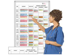 Patient, 3-Shift Caregivers Directory