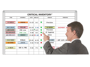 Critical Inventory Monitor Delivery Expeditor