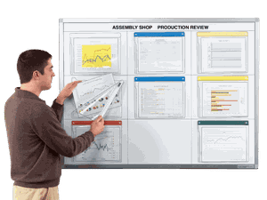 ChartView® ChartJacket® Boards