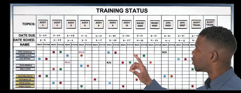 tracking training